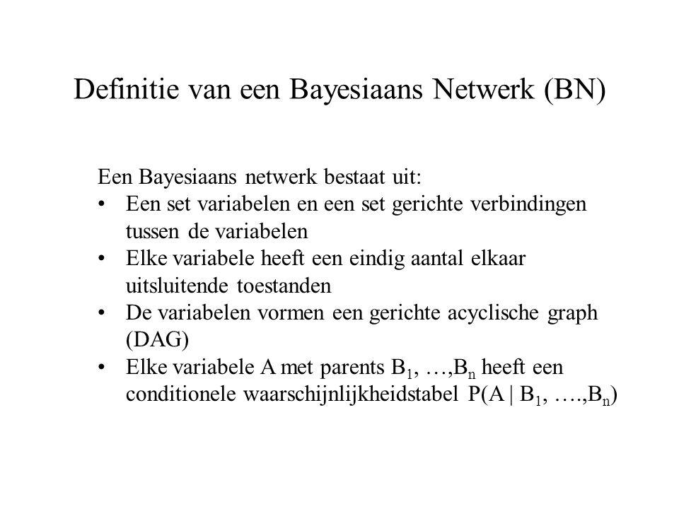Definitie van een Bayesiaans Netwerk (BN)