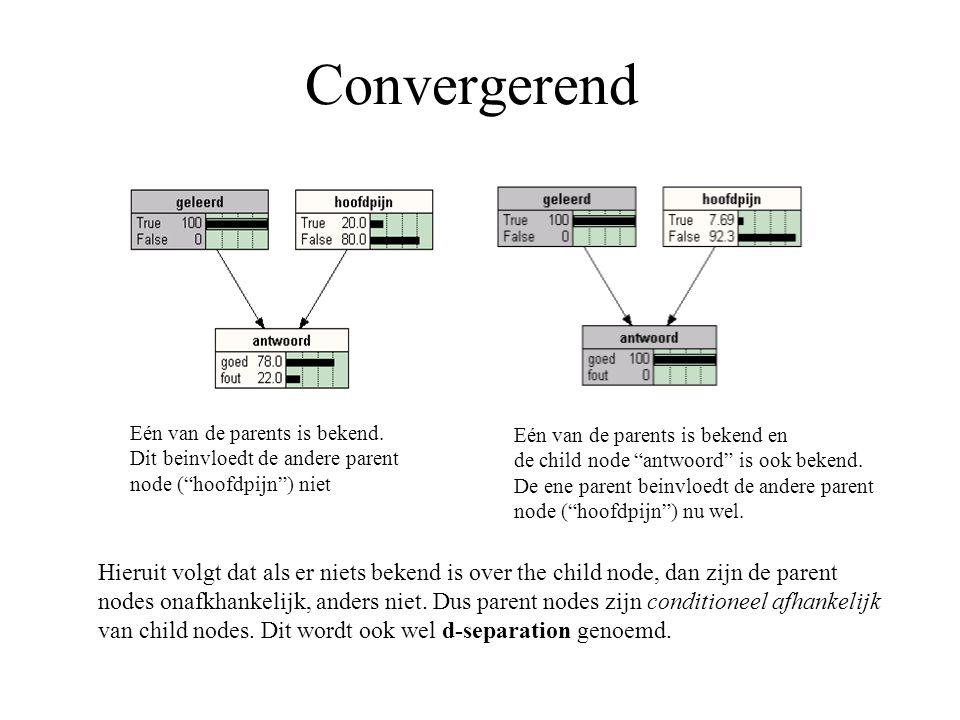 Convergerend Eén van de parents is bekend. Dit beinvloedt de andere parent node ( hoofdpijn ) niet.
