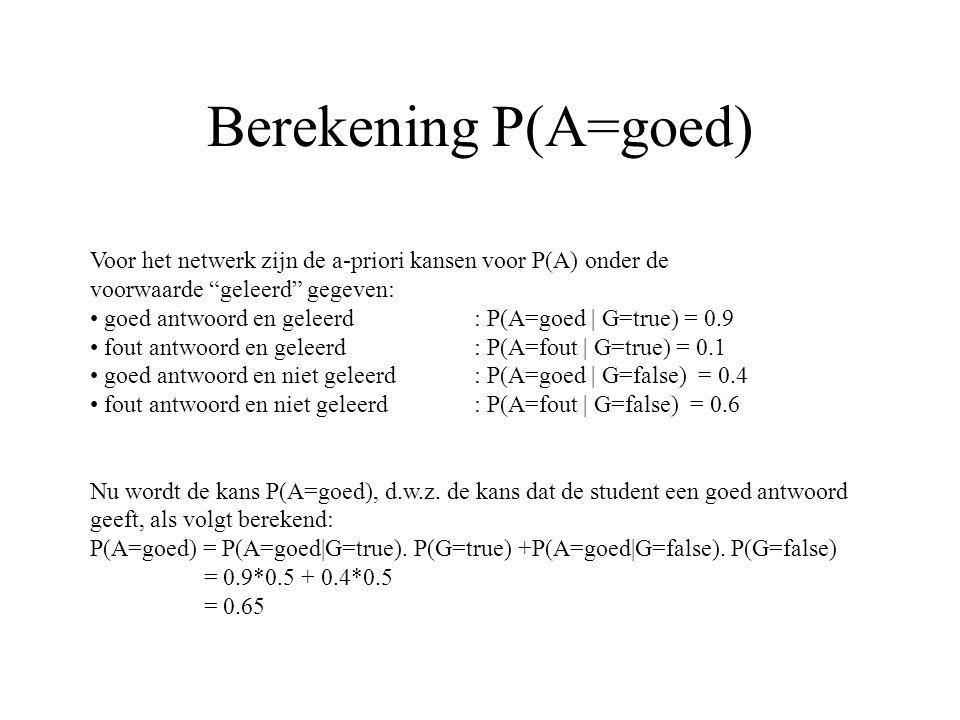 Berekening P(A=goed) Voor het netwerk zijn de a-priori kansen voor P(A) onder de. voorwaarde geleerd gegeven: