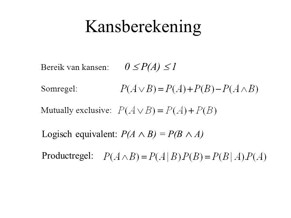 Kansberekening Logisch equivalent: P(A  B) = P(B  A) Productregel: