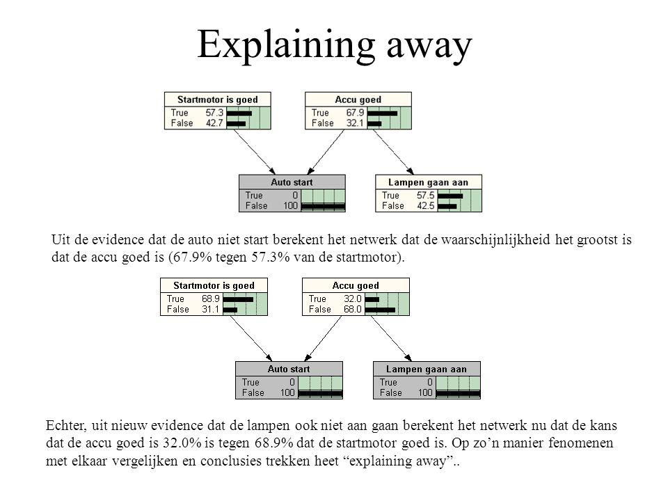Explaining away Uit de evidence dat de auto niet start berekent het netwerk dat de waarschijnlijkheid het grootst is.