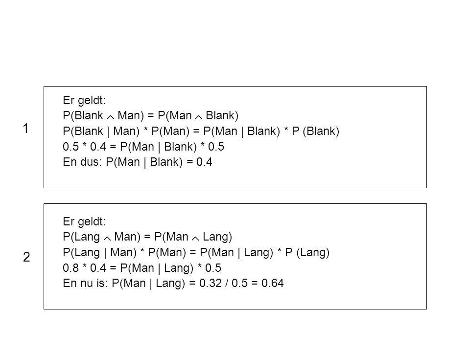 1 2 Er geldt: P(Blank  Man) = P(Man  Blank)