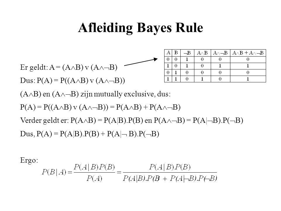 Afleiding Bayes Rule Er geldt: A = (AB) v (AB)