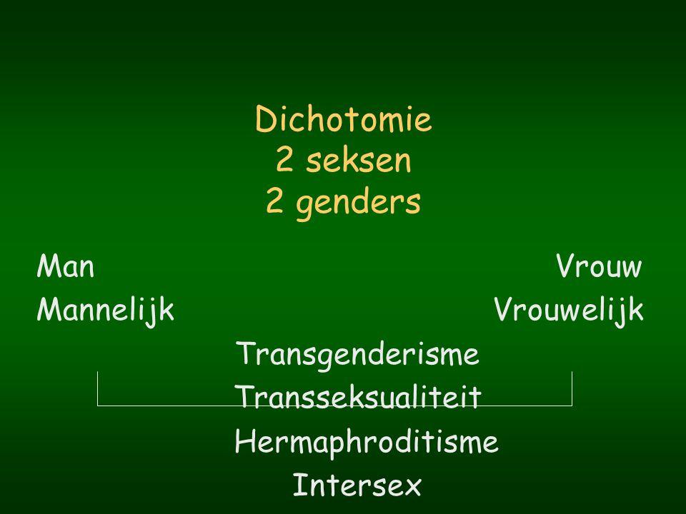 Dichotomie 2 seksen 2 genders