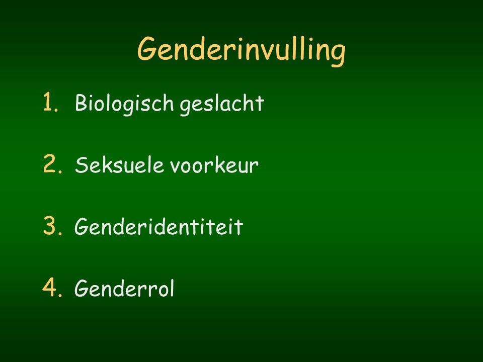 Genderinvulling Biologisch geslacht Seksuele voorkeur Genderidentiteit
