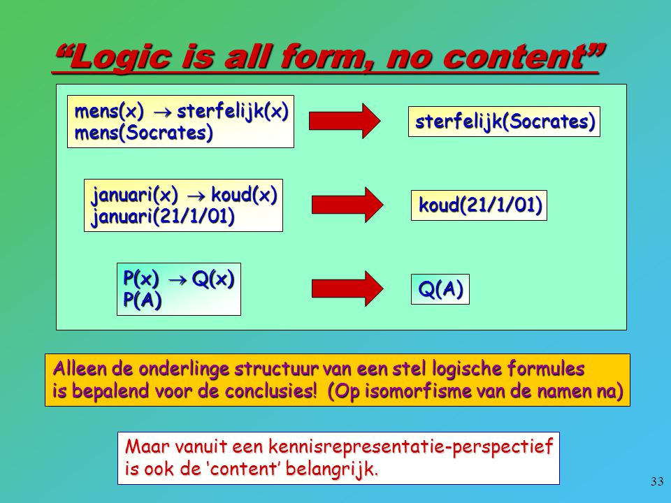 Logic is all form, no content