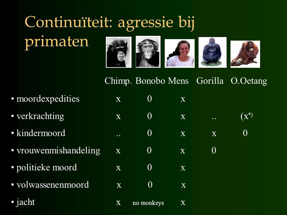 Continuïteit: agressie bij primaten