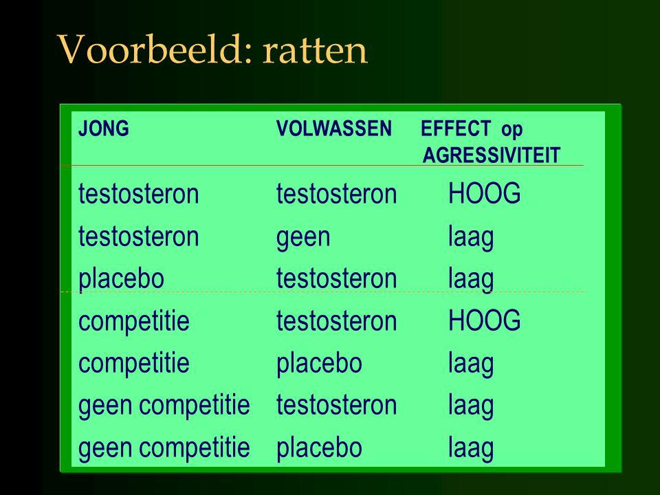 Voorbeeld: ratten testosteron testosteron HOOG testosteron geen laag
