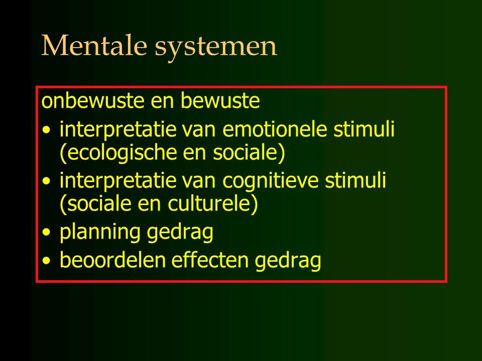 Mentale systemen onbewuste en bewuste