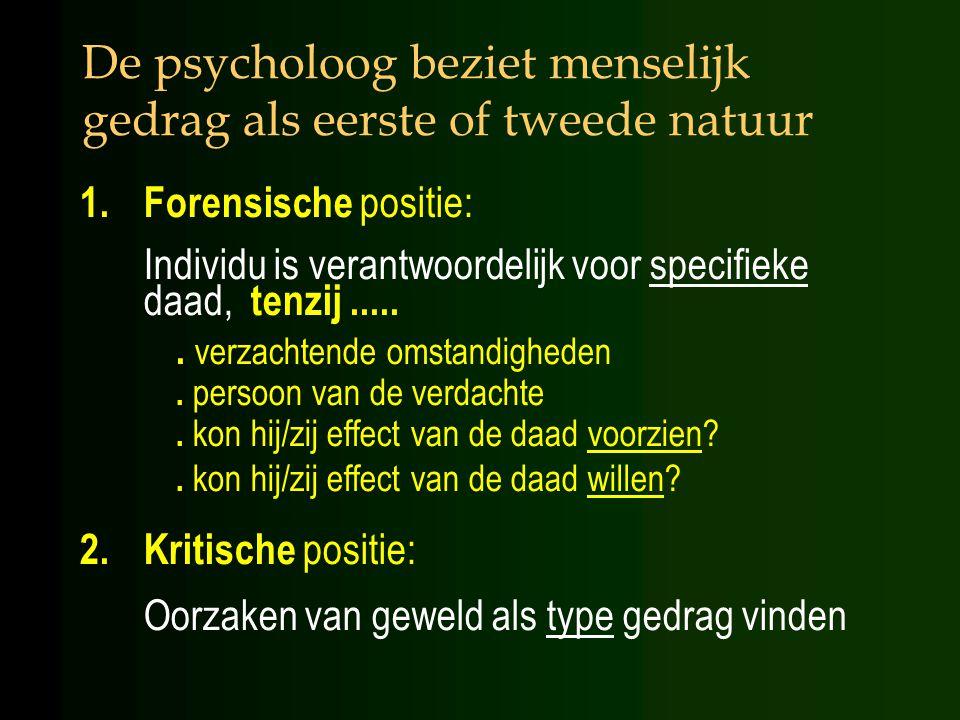 De psycholoog beziet menselijk gedrag als eerste of tweede natuur