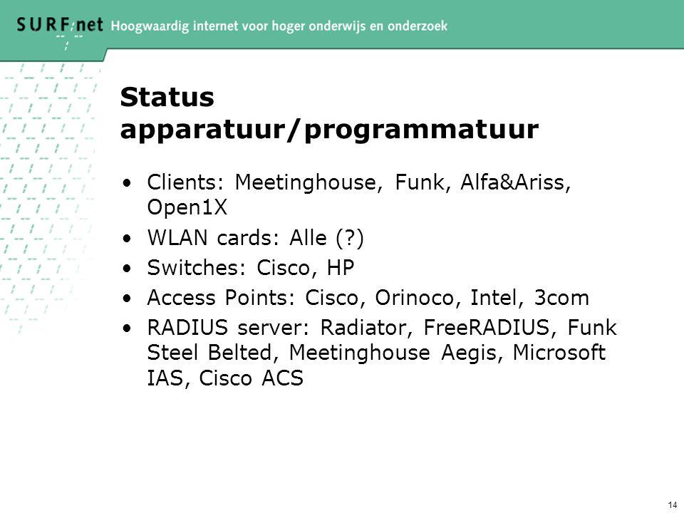 Status apparatuur/programmatuur