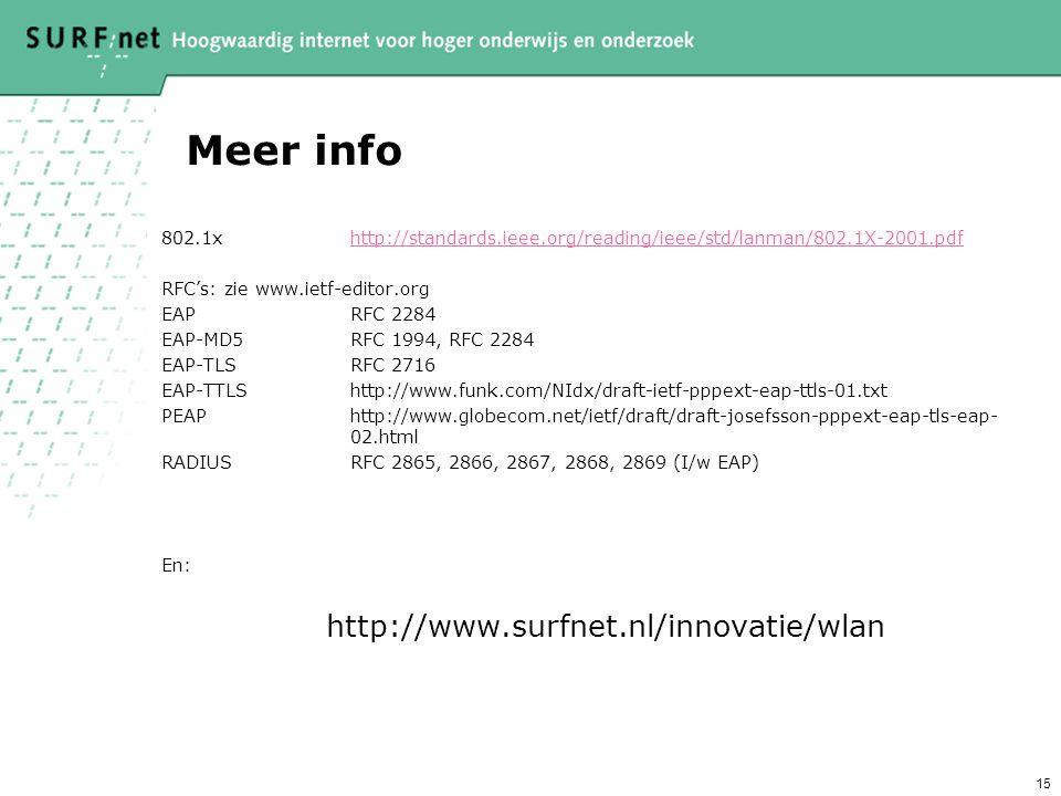 Meer info http://www.surfnet.nl/innovatie/wlan