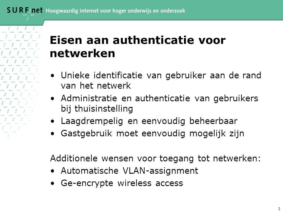 Eisen aan authenticatie voor netwerken