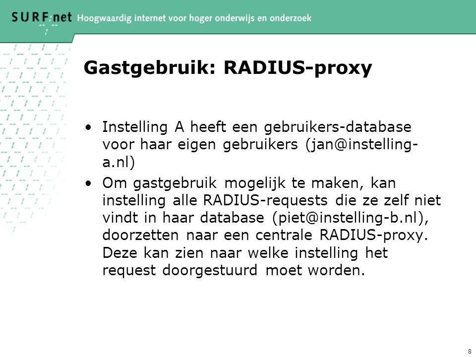 Gastgebruik: RADIUS-proxy