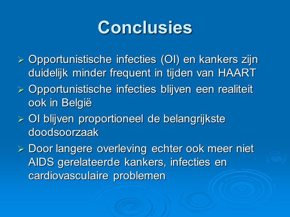 Conclusies Opportunistische infecties (OI) en kankers zijn duidelijk minder frequent in tijden van HAART.