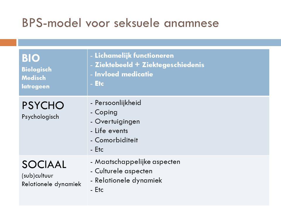 BPS-model voor seksuele anamnese