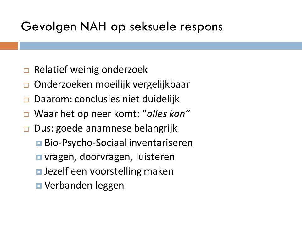 Gevolgen NAH op seksuele respons