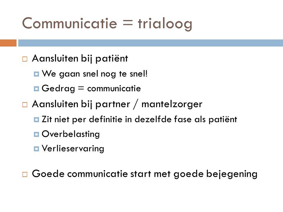 Communicatie = trialoog