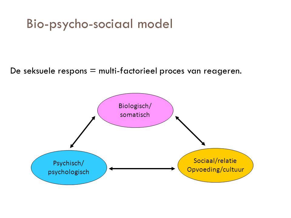 Bio-psycho-sociaal model
