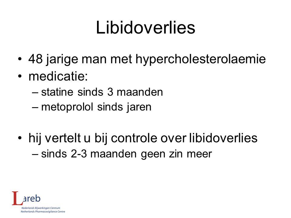 Libidoverlies 48 jarige man met hypercholesterolaemie medicatie: