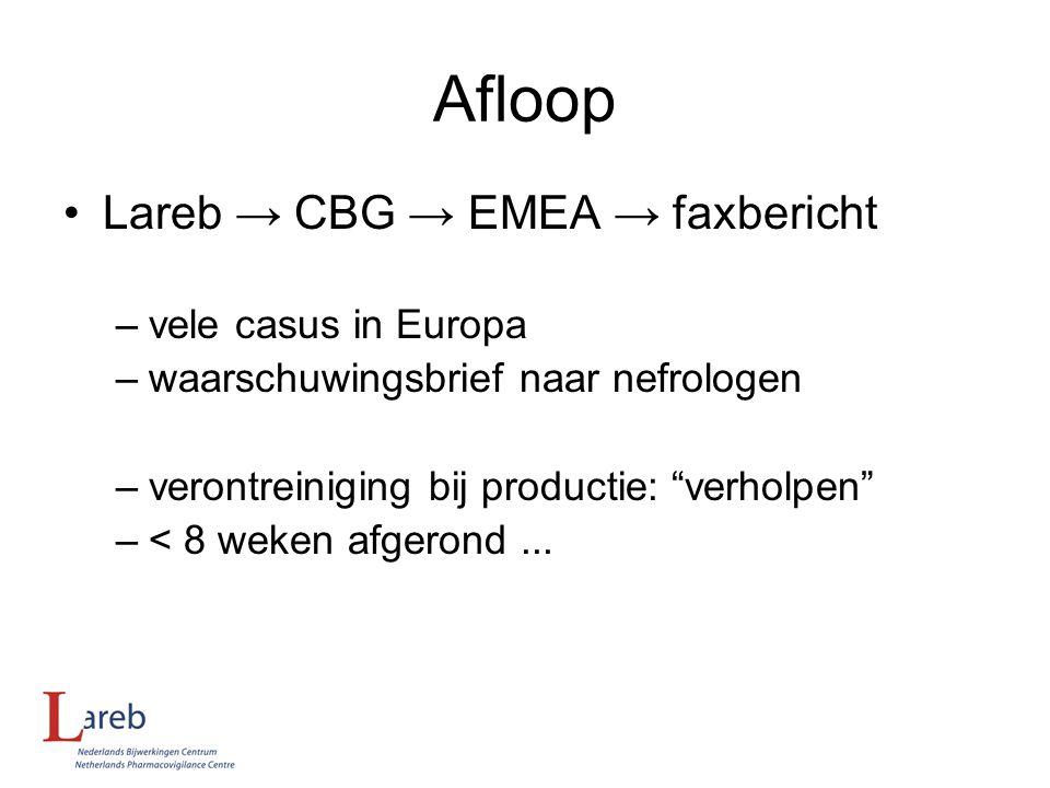 Afloop Lareb → CBG → EMEA → faxbericht vele casus in Europa
