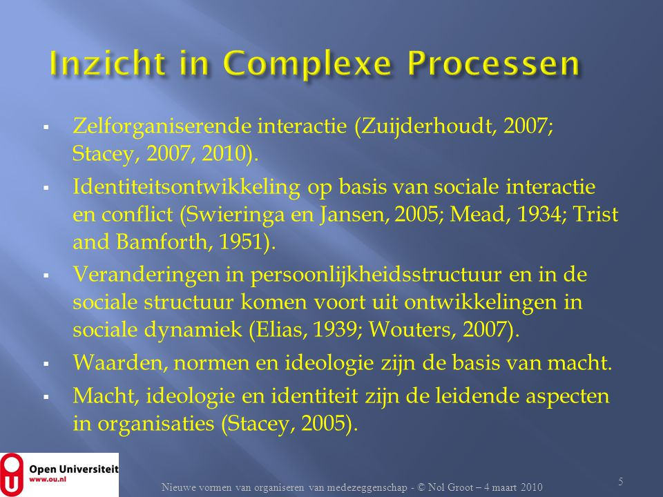 Inzicht in Complexe Processen