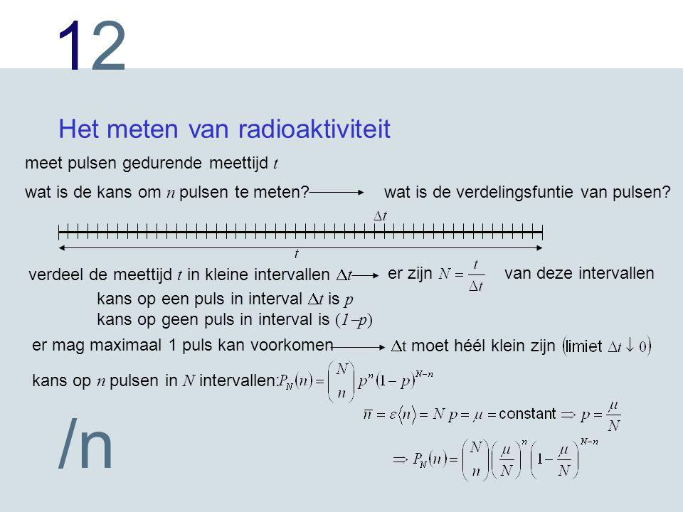 Het meten van radioaktiviteit