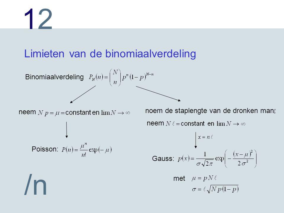 Limieten van de binomiaalverdeling