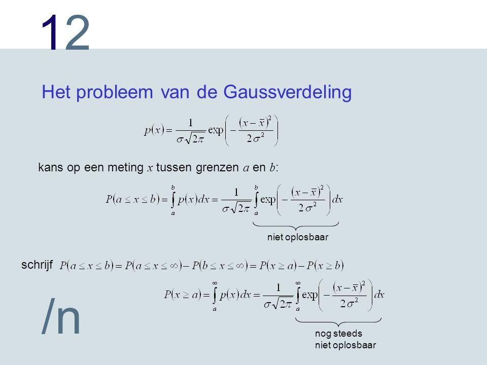 Het probleem van de Gaussverdeling