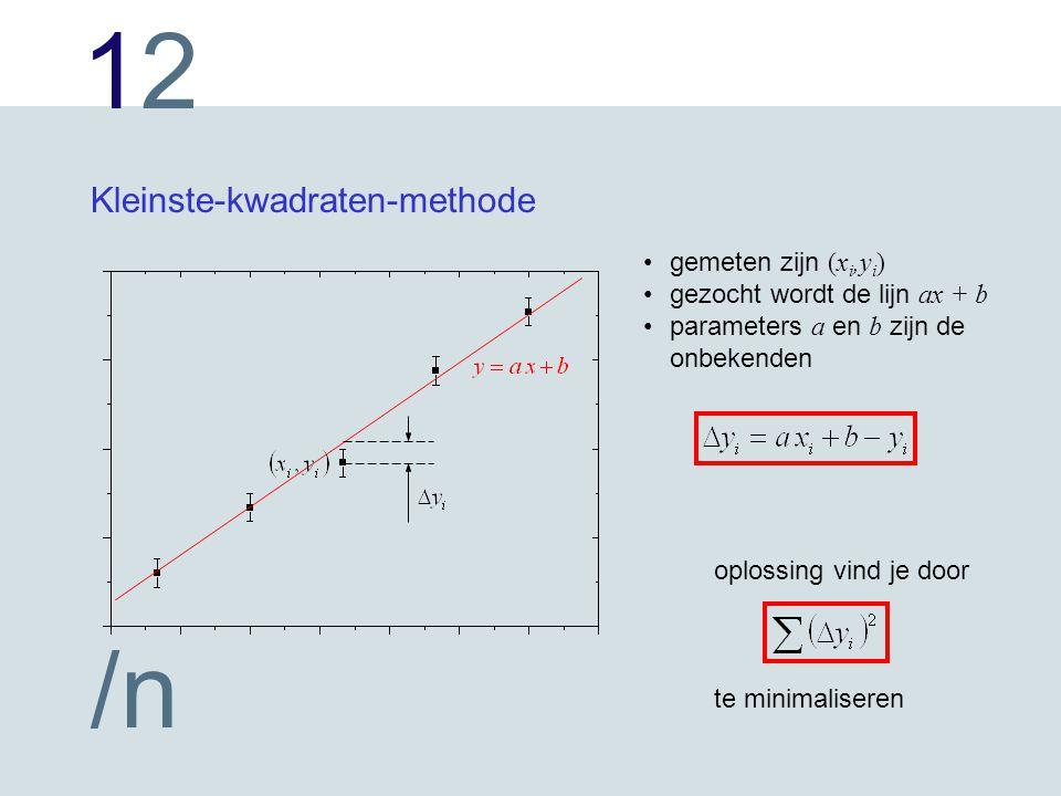 Kleinste-kwadraten-methode