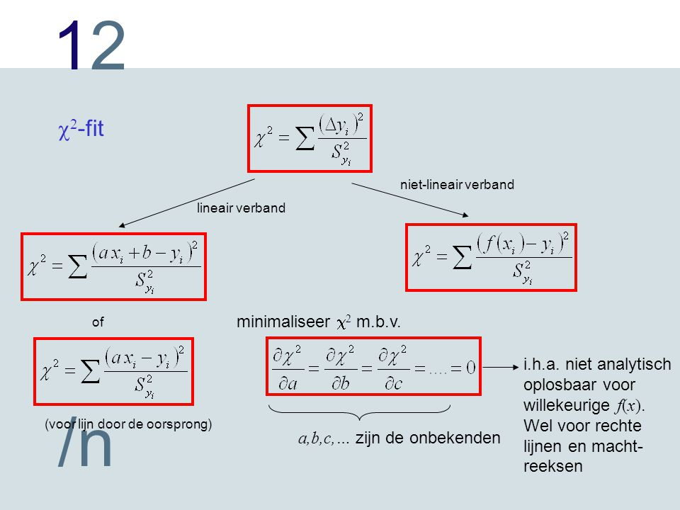 c2-fit minimaliseer c2 m.b.v.
