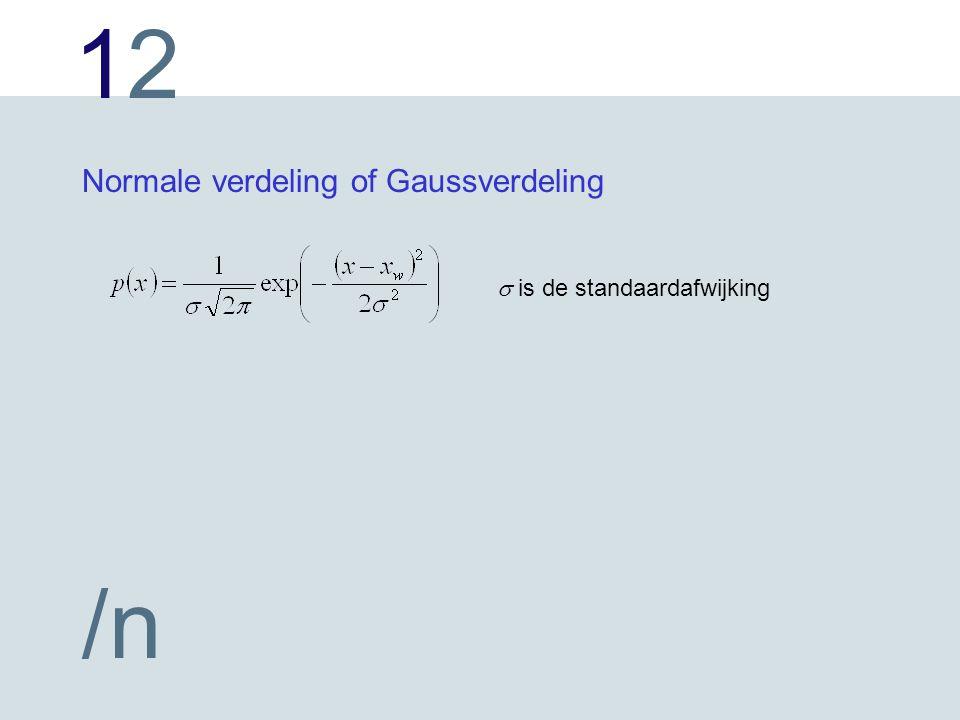 Normale verdeling of Gaussverdeling