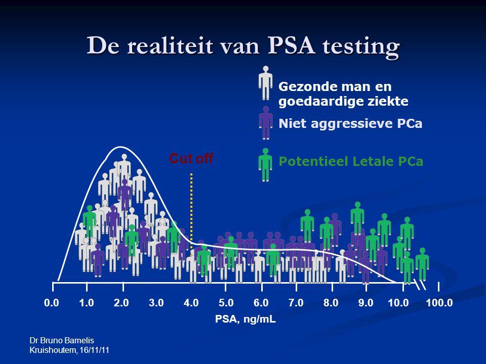 De realiteit van PSA testing