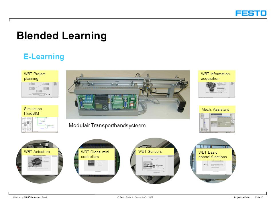 Blended Learning E-Learning Modulair Transportbandsysteem
