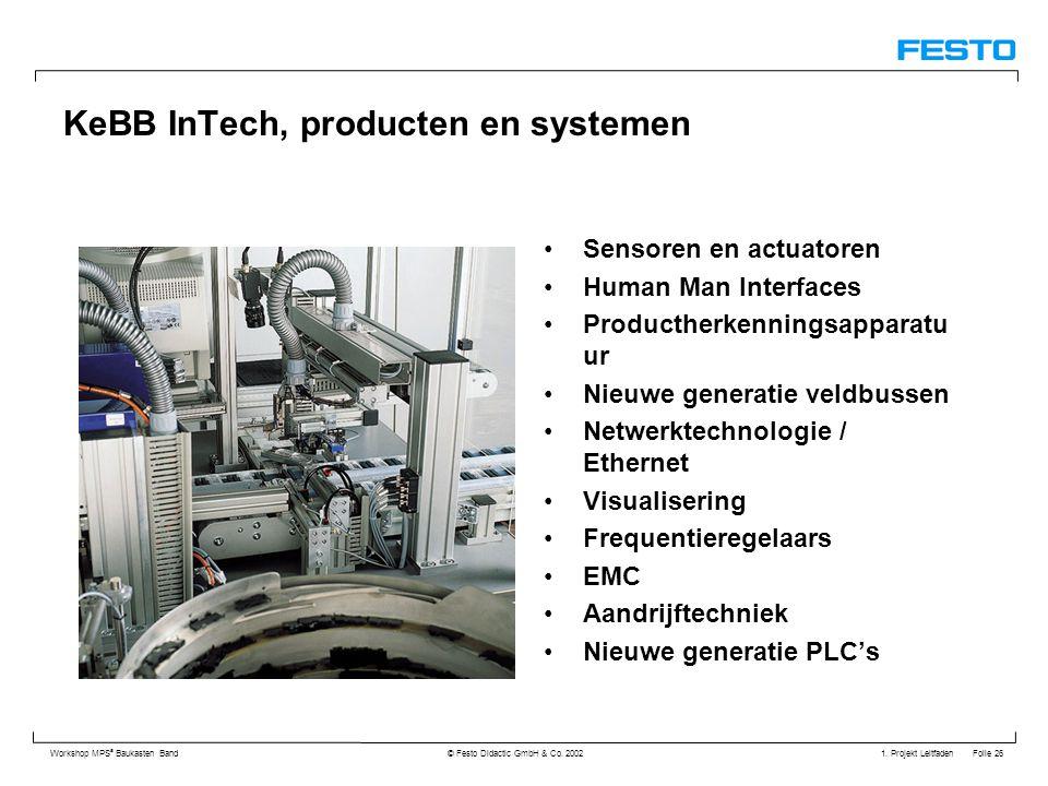 KeBB InTech, producten en systemen