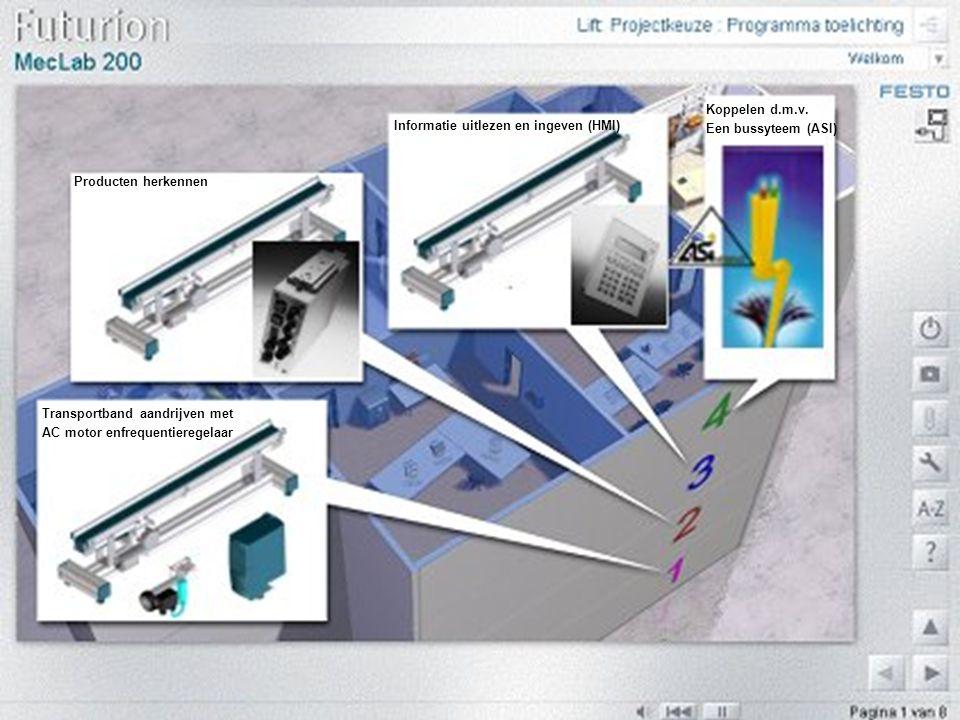 Koppelen d.m.v. Een bussyteem (ASI) Informatie uitlezen en ingeven (HMI) Producten herkennen. Transportband aandrijven met.