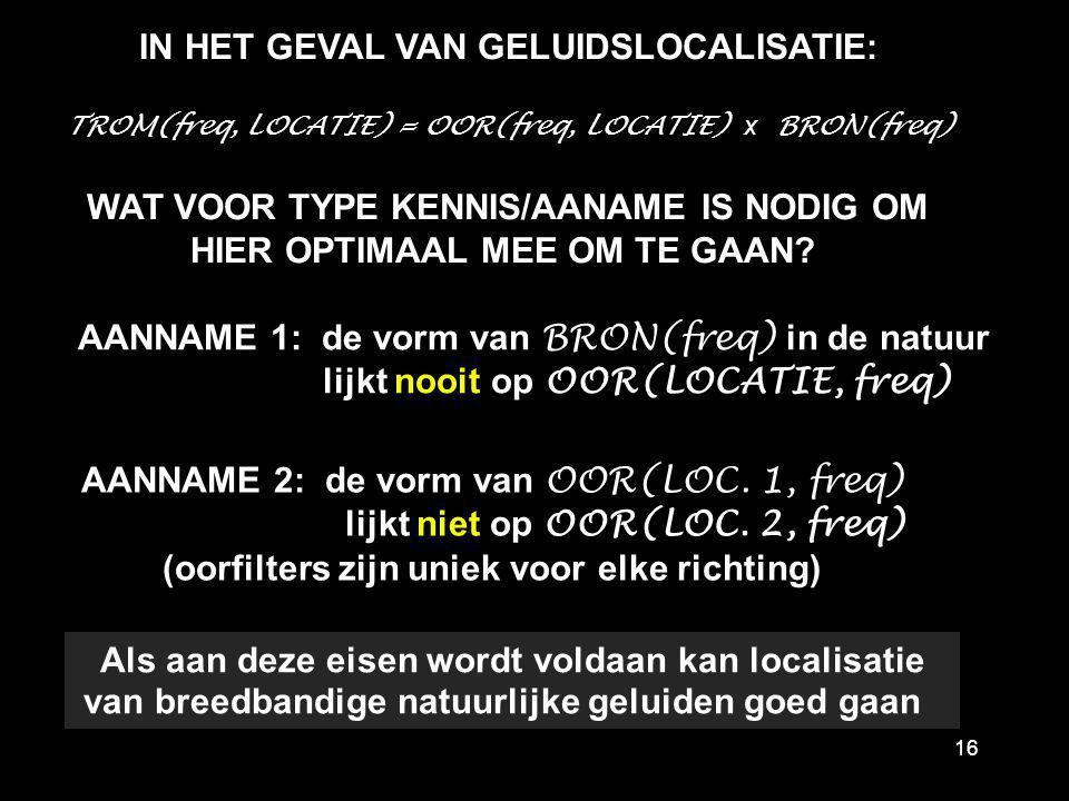 De richtingsafhankelijke oorfilters zijn inderdaad uniek.