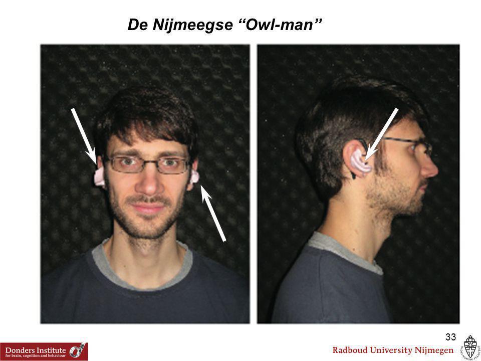Gemeten geluidslocalisatie cues voor een Normale Proefpersoon vs. de