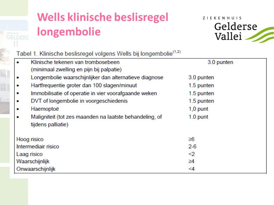 Wells klinische beslisregel longembolie