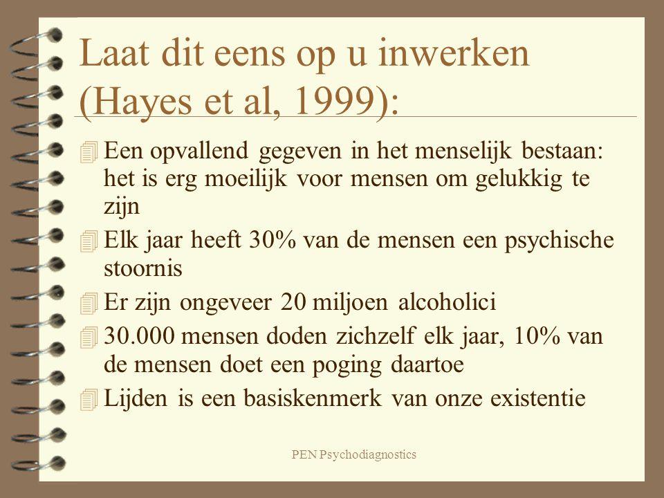 Laat dit eens op u inwerken (Hayes et al, 1999):