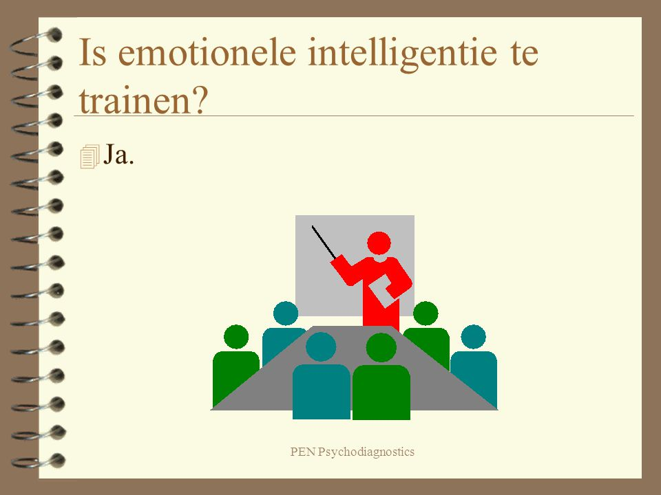 Is emotionele intelligentie te trainen
