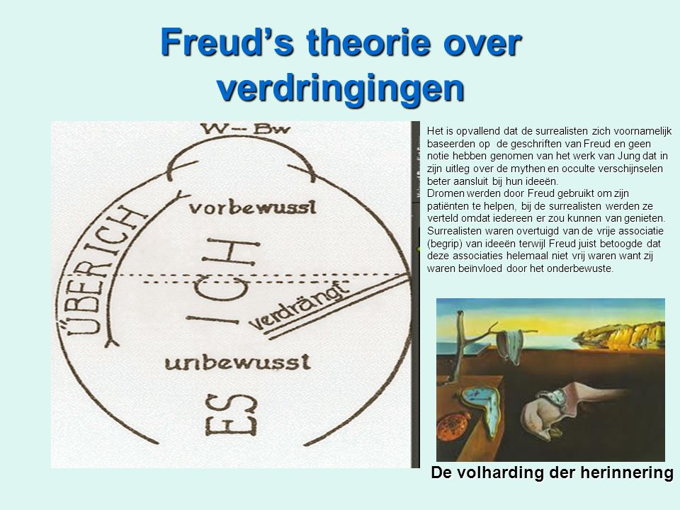 Freud's theorie over verdringingen
