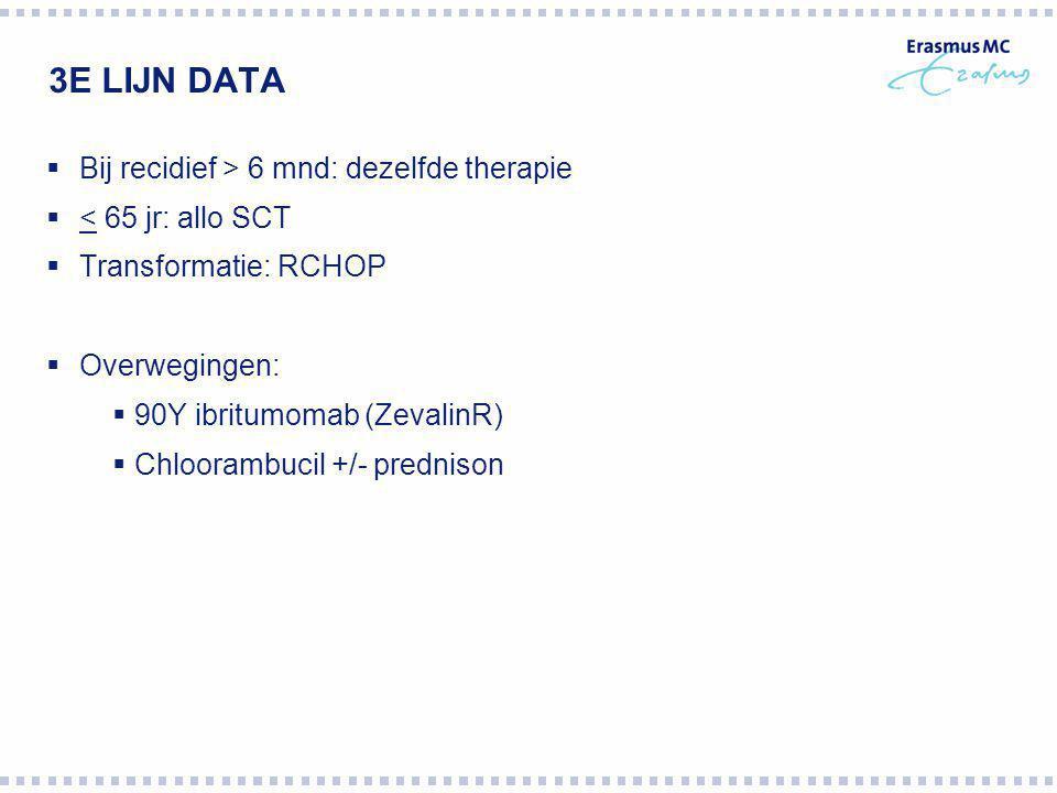 3E LIJN DATA Bij recidief > 6 mnd: dezelfde therapie