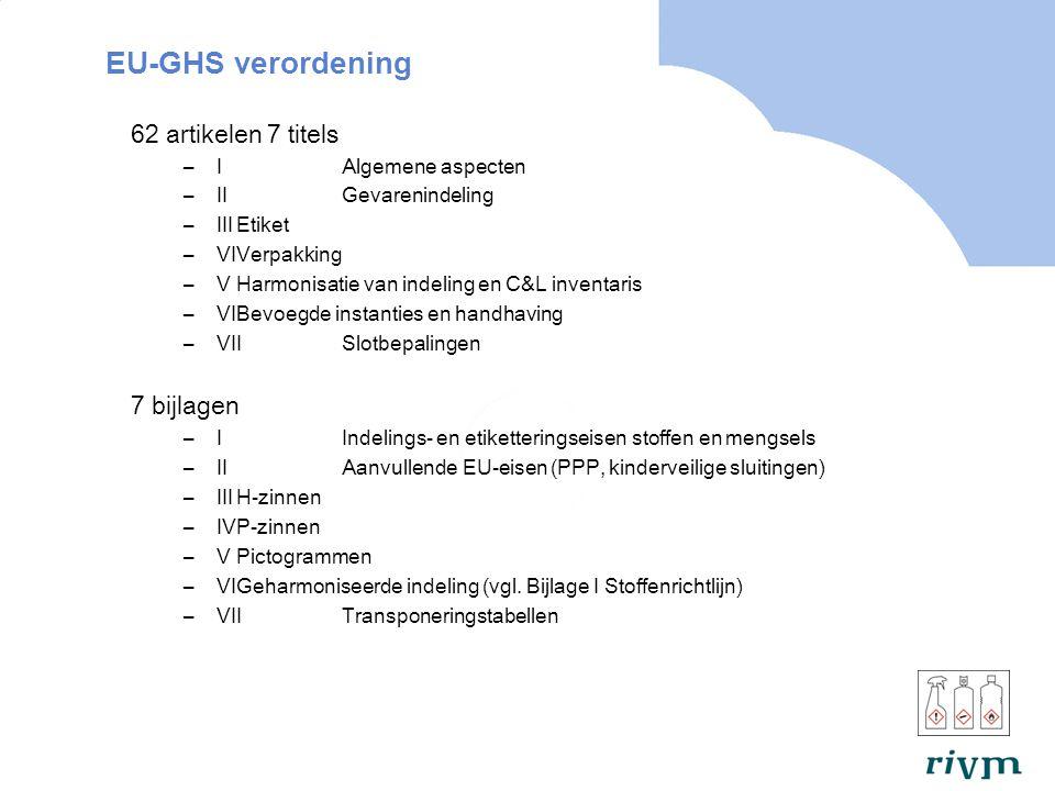 EU-GHS verordening 62 artikelen 7 titels 7 bijlagen