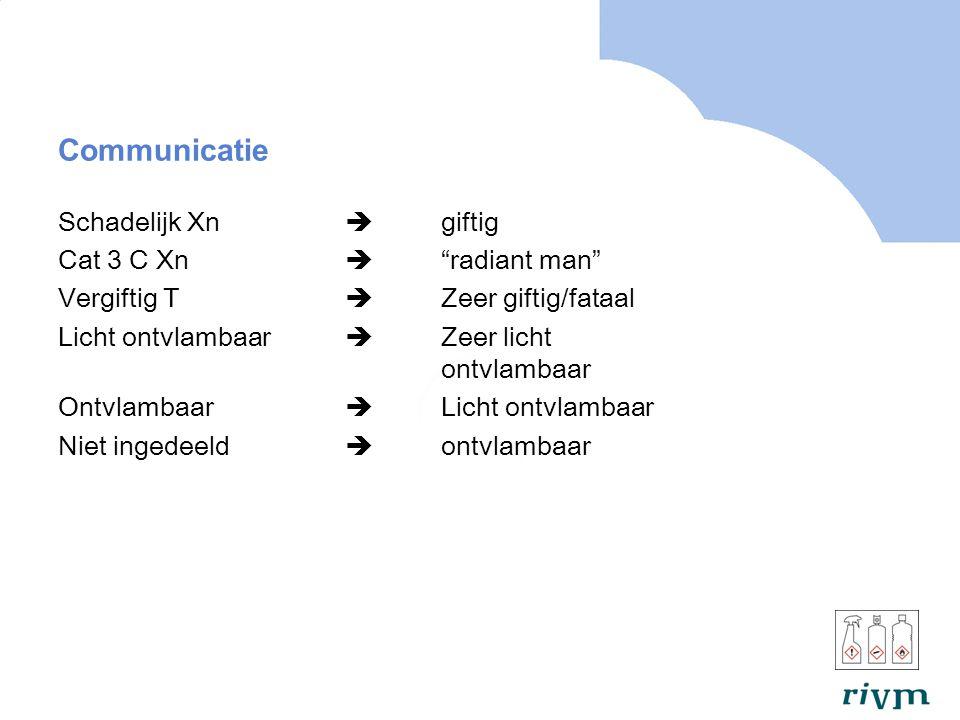 Communicatie Schadelijk Xn  giftig Cat 3 C Xn  radiant man