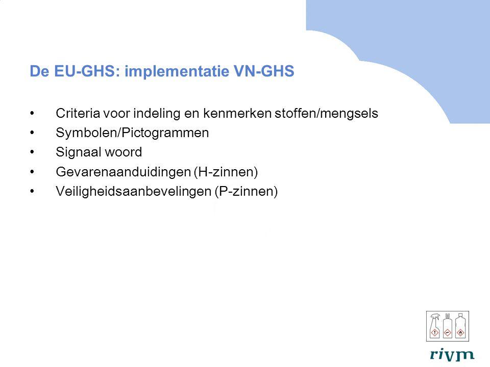 De EU-GHS: implementatie VN-GHS
