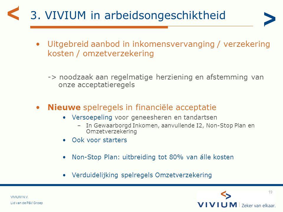 3. VIVIUM in arbeidsongeschiktheid