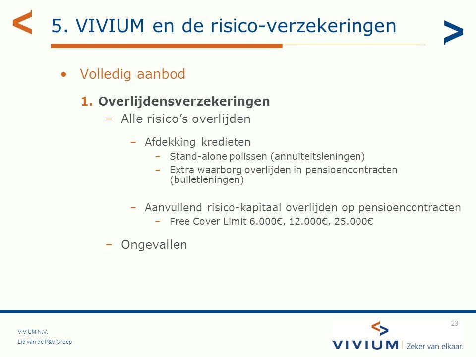 5. VIVIUM en de risico-verzekeringen