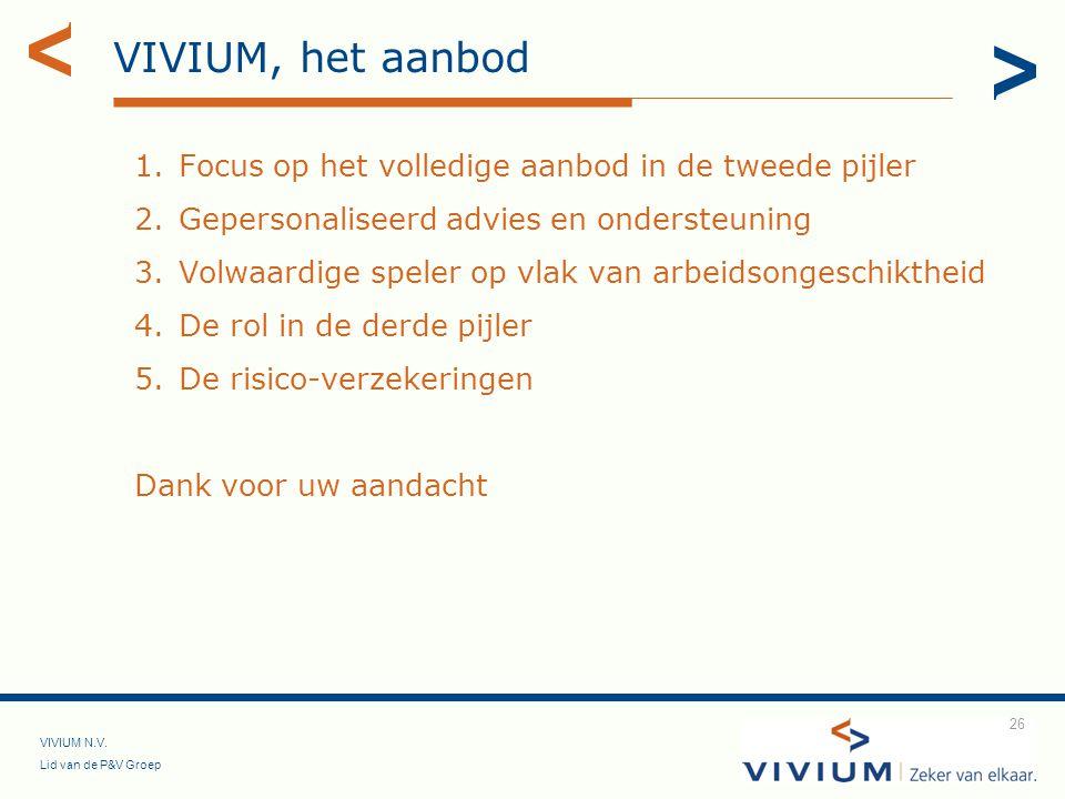 VIVIUM, het aanbod Focus op het volledige aanbod in de tweede pijler