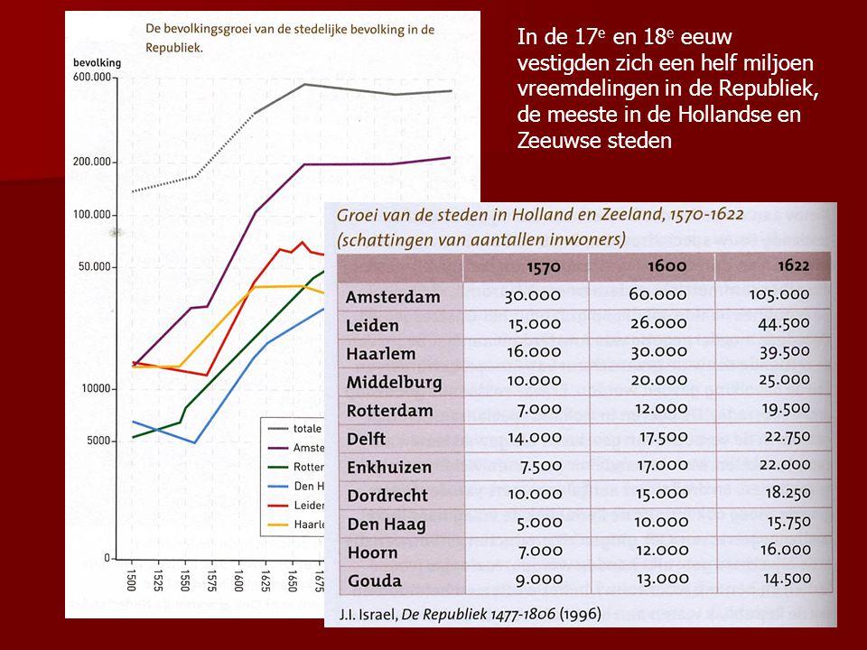 In de 17e en 18e eeuw vestigden zich een helf miljoen vreemdelingen in de Republiek, de meeste in de Hollandse en Zeeuwse steden